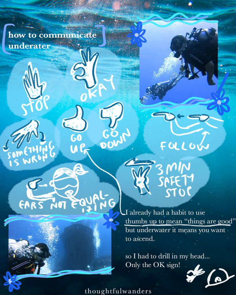 Collage illustrations on underwater hand communication signs